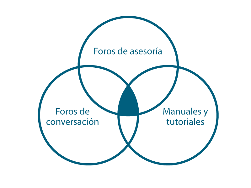 formacion_docente_5