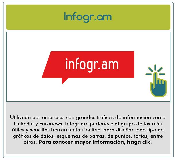 imagen_infogr.am
